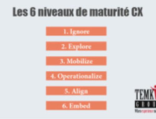 Les 6 niveaux de maturité de l'entreprise en expérience client
